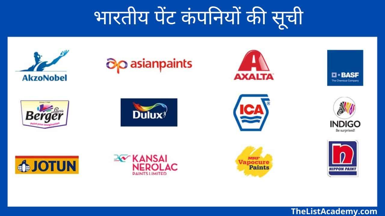 भारतीय पेंट कंपनियों की सूची 2